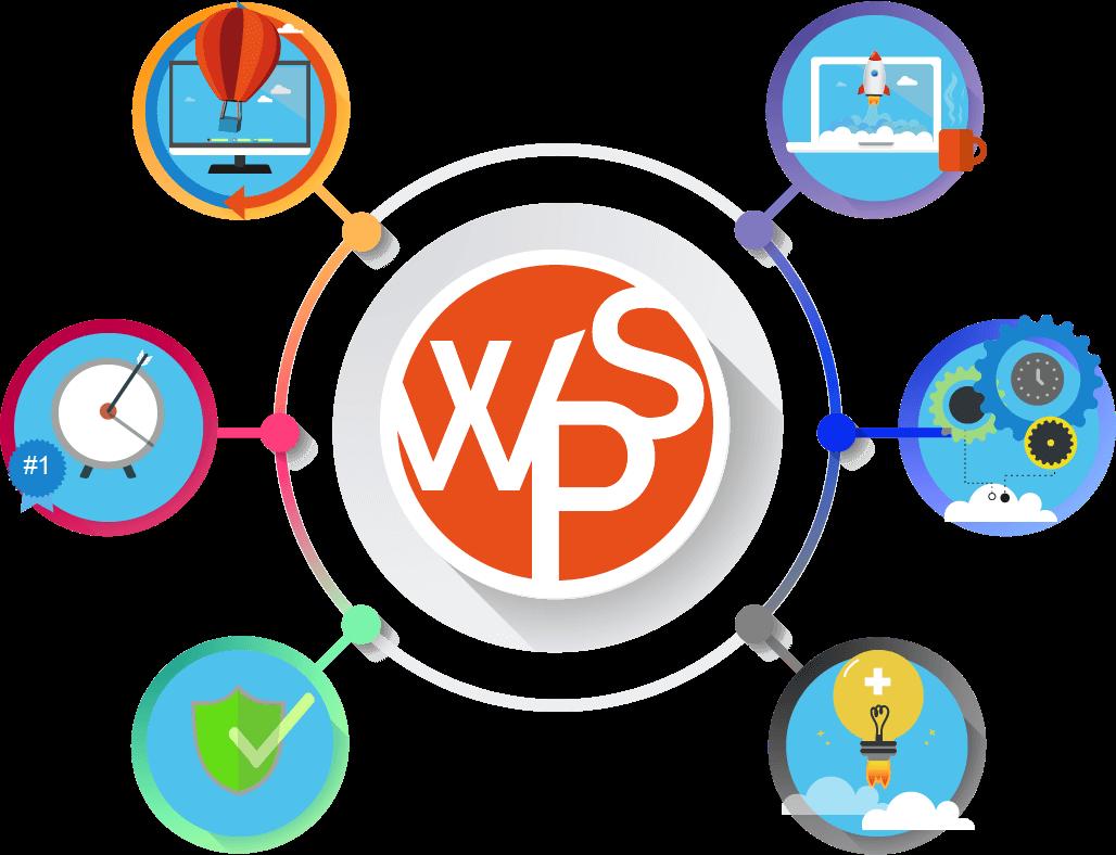 WordPress Specialista